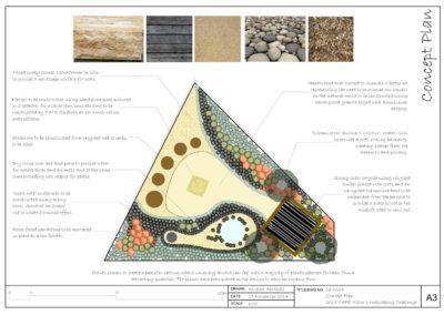 landscape CAD texture detail plan